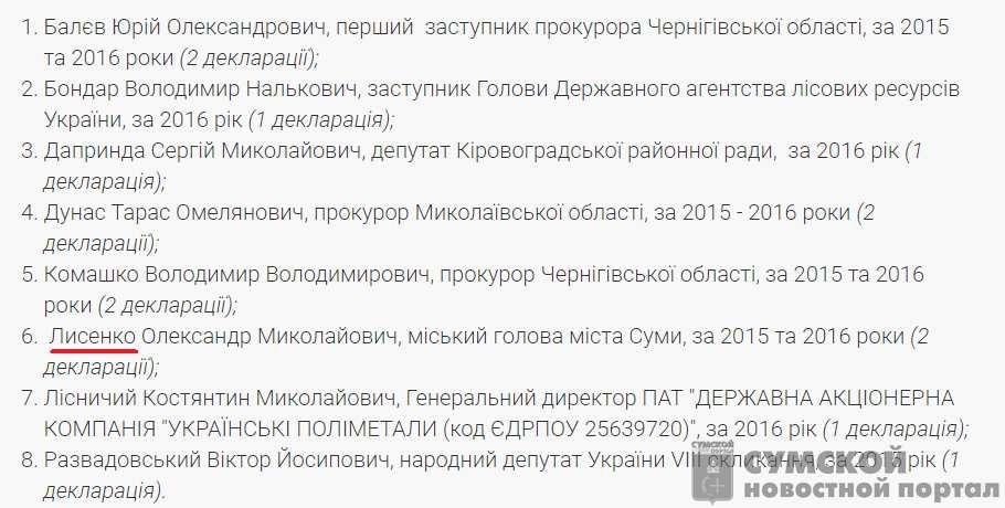назк-лысенко