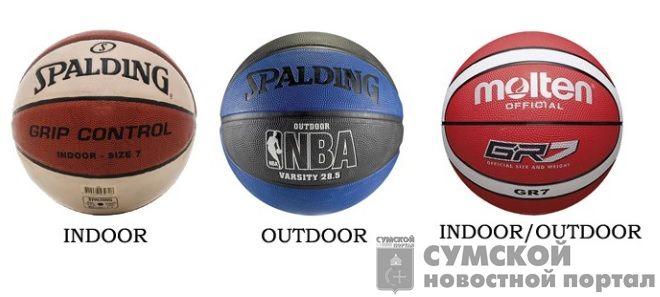 типы баскетбольных мячей