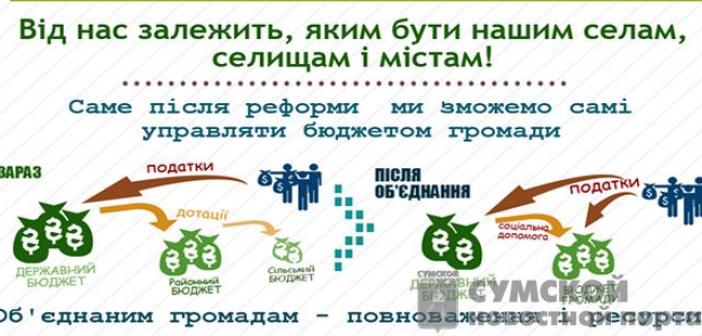В Сумском районе состоялось первое объединение общин