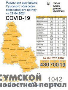 sumy-novosti-statistika-22-04
