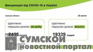 sumy-novosti-vakcinacija-04-28