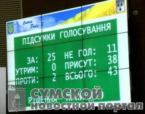 sumy-novosti-golosovanie-fedorchenko