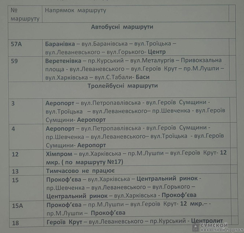 sumy-novosti-privokzal'naja-grafik