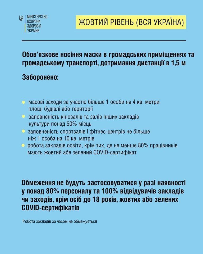 sumy-novosti-zheltye-pravila-karantin