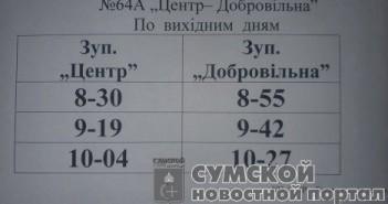 sumy-novosti-Dobrovol'naja-grafik