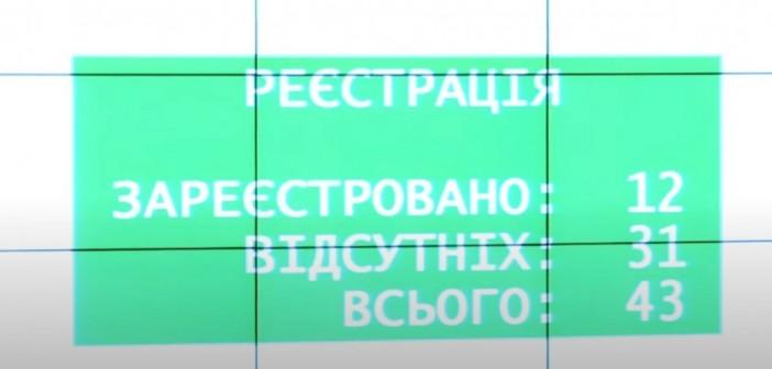 sumy-novosti-sessija-gorsovet